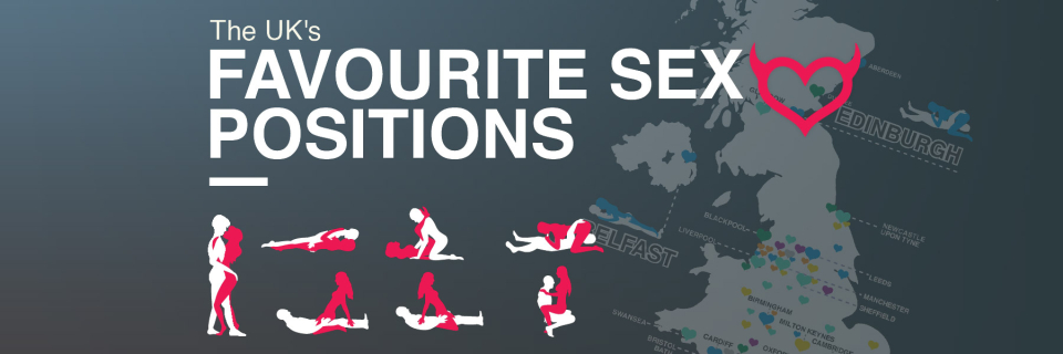 The UK's Favourite Sex Positions