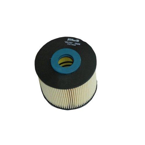 PURFLU C526 Fuel Injectors