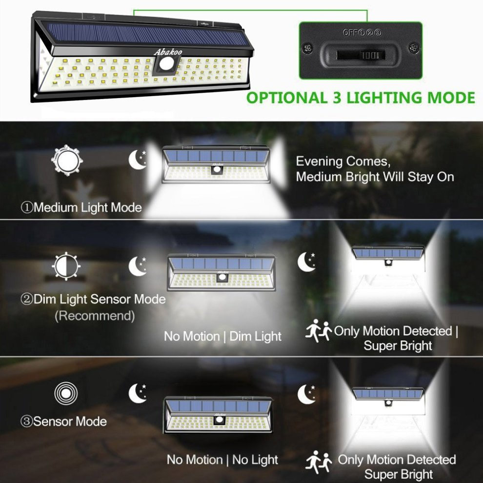 Super Powered Motion WallDriveway And Garden Solar LightsWaterproof AngleFor Leds Sensor LightAbakoo Lighting Outdoor Wide Bright 80 gb6vY7yf