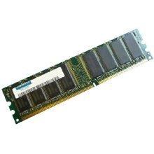 Hypertec 512MB Memory Module 0.5GB DDR 333MHz memory module