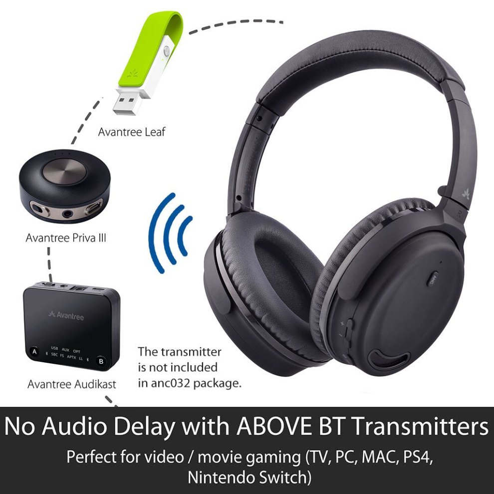 0cbf3b89aad ... Avantree Active Noise Cancelling Bluetooth 4.1 Headphones with Mic,  Wireless Wired Super Comfortable Foldable Stereo ...