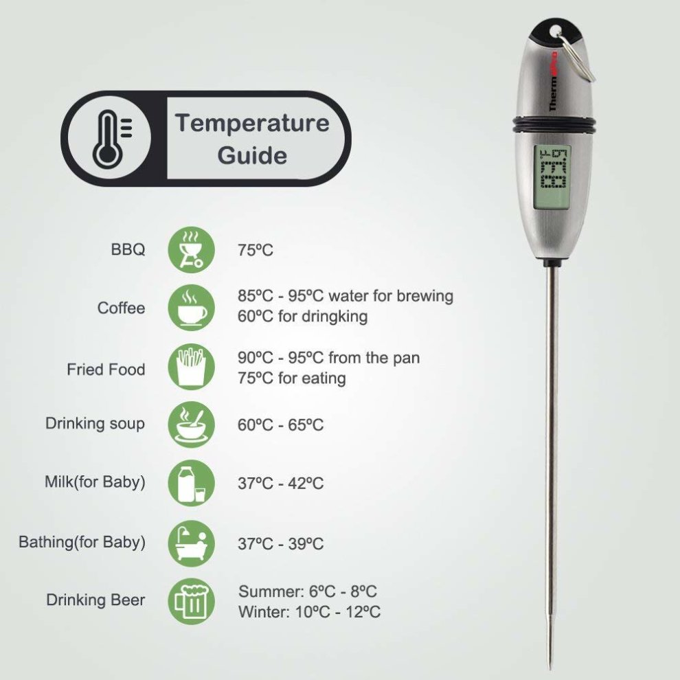 ThermoPro TP-02S Instant Read Digital Cooking Food Meat Thermometer with  Stainless Steel Probe for Kitchen, Smoker, Grill, BBQ, Milk, Water and